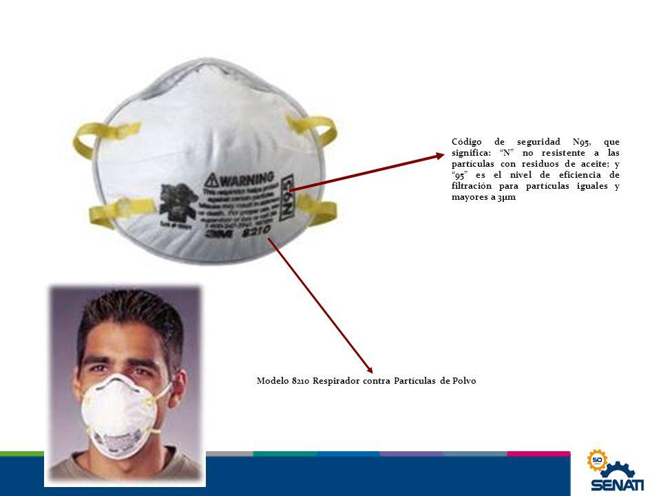 Modelo 8210 Respirador contra Partículas de Polvo