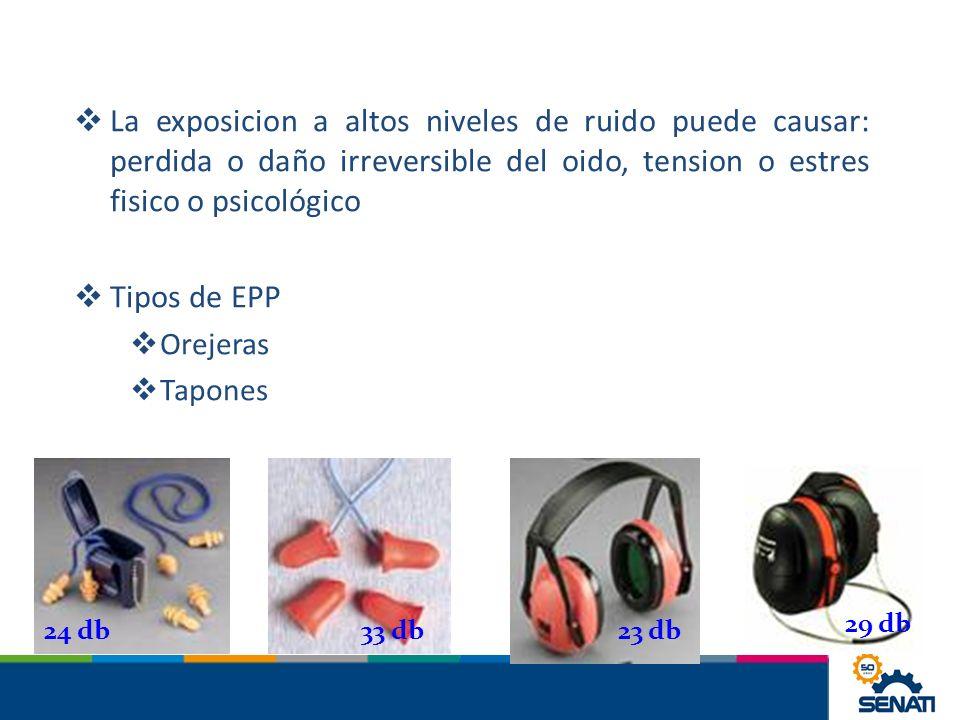 La exposicion a altos niveles de ruido puede causar: perdida o daño irreversible del oido, tension o estres fisico o psicológico