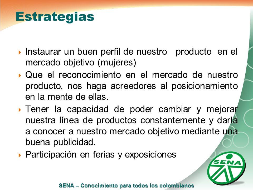 Estrategias Instaurar un buen perfil de nuestro producto en el mercado objetivo (mujeres)