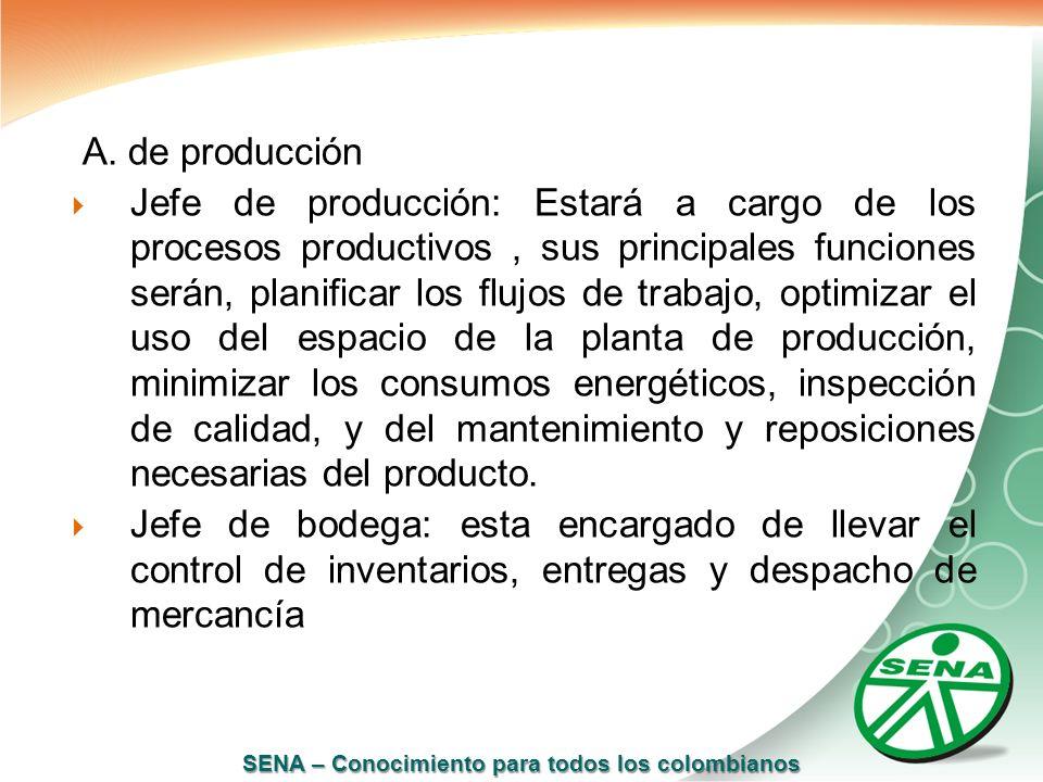 A. de producción