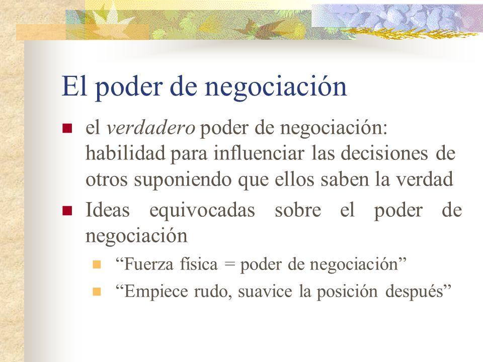 El poder de negociación