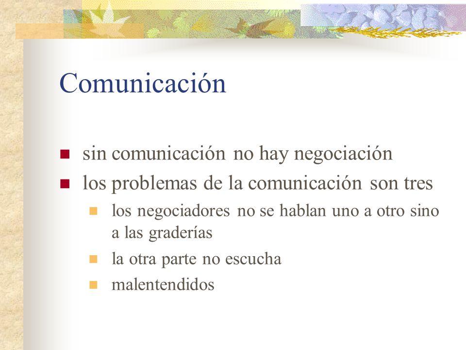 Comunicación sin comunicación no hay negociación