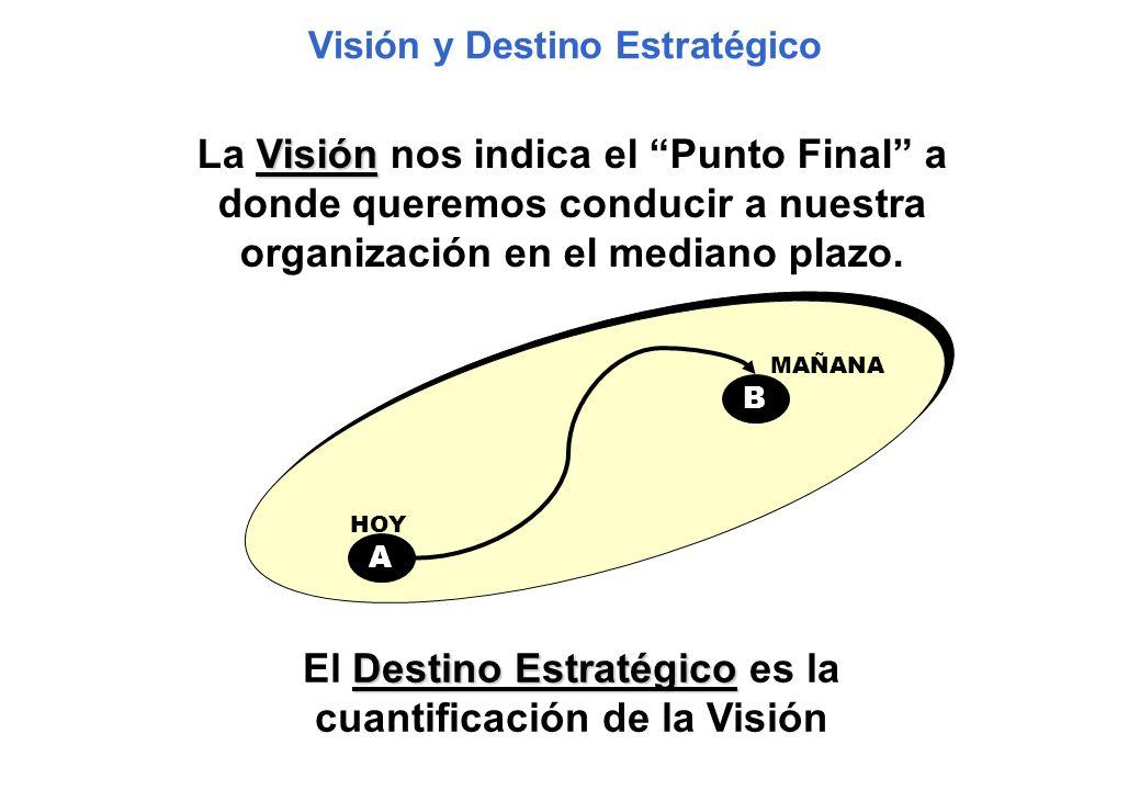 Visión y Destino Estratégico