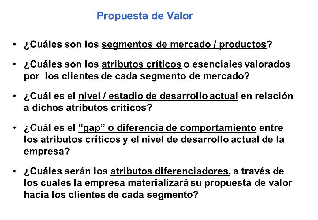 Propuesta de Valor ¿Cuáles son los segmentos de mercado / productos
