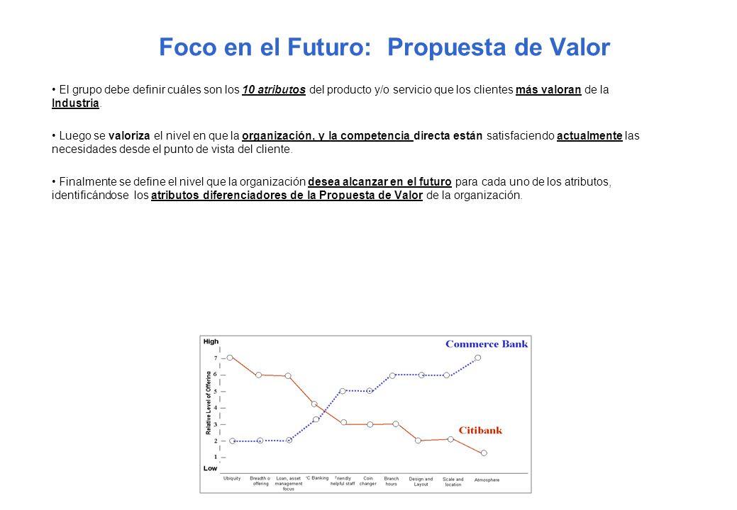 Foco en el Futuro: Propuesta de Valor