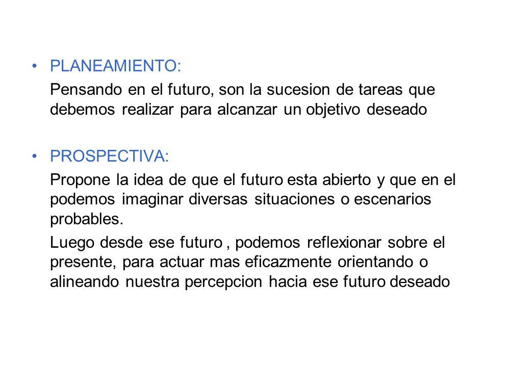 PLANEAMIENTO: Pensando en el futuro, son la sucesion de tareas que debemos realizar para alcanzar un objetivo deseado.