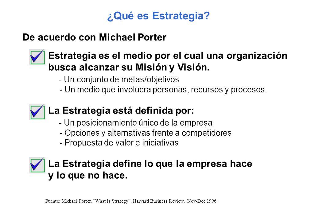 De acuerdo con Michael Porter