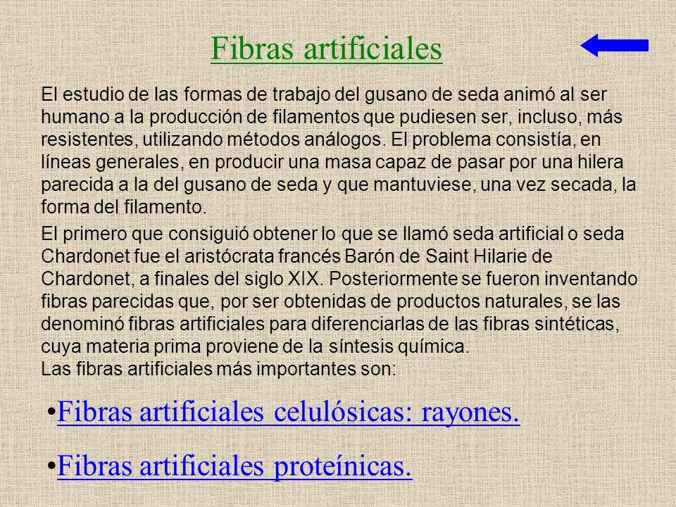 Fibras artificiales Fibras artificiales celulósicas: rayones.