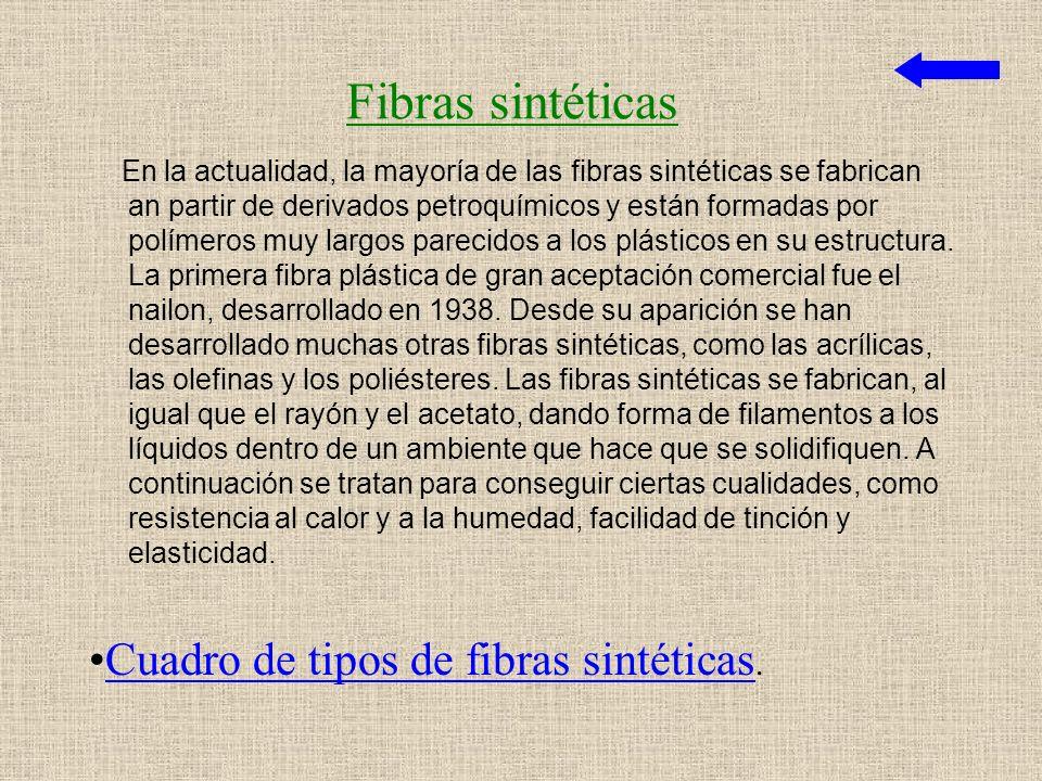 Fibras sintéticas Cuadro de tipos de fibras sintéticas.