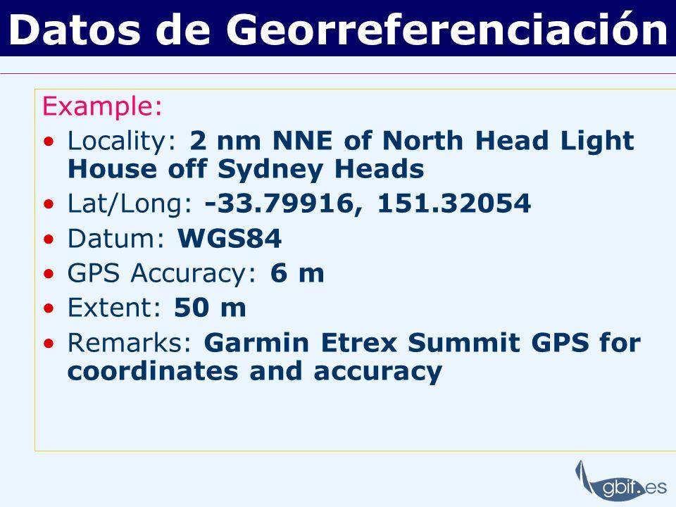 Datos de Georreferenciación