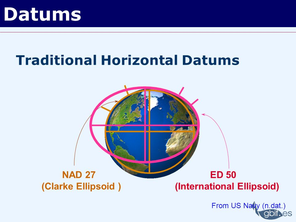 Datums Traditional Horizontal Datums NAD 27 ED 50 (Clarke Ellipsoid )