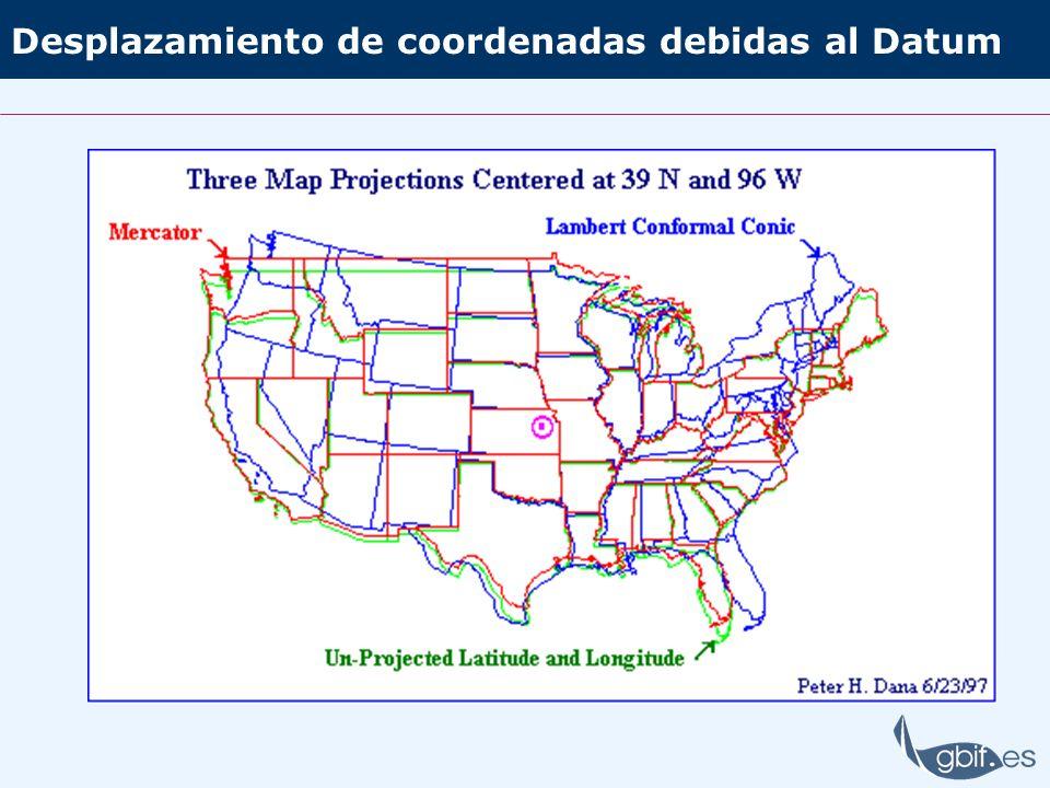 Desplazamiento de coordenadas debidas al Datum