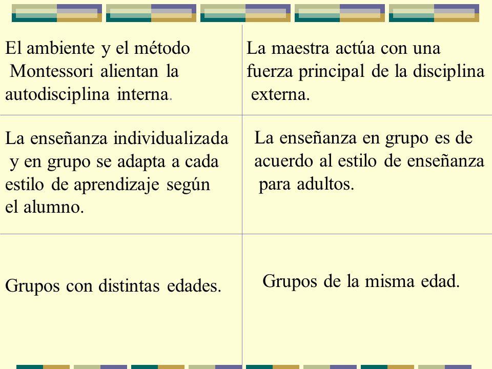 El ambiente y el método Montessori alientan la. autodisciplina interna. La maestra actúa con una.