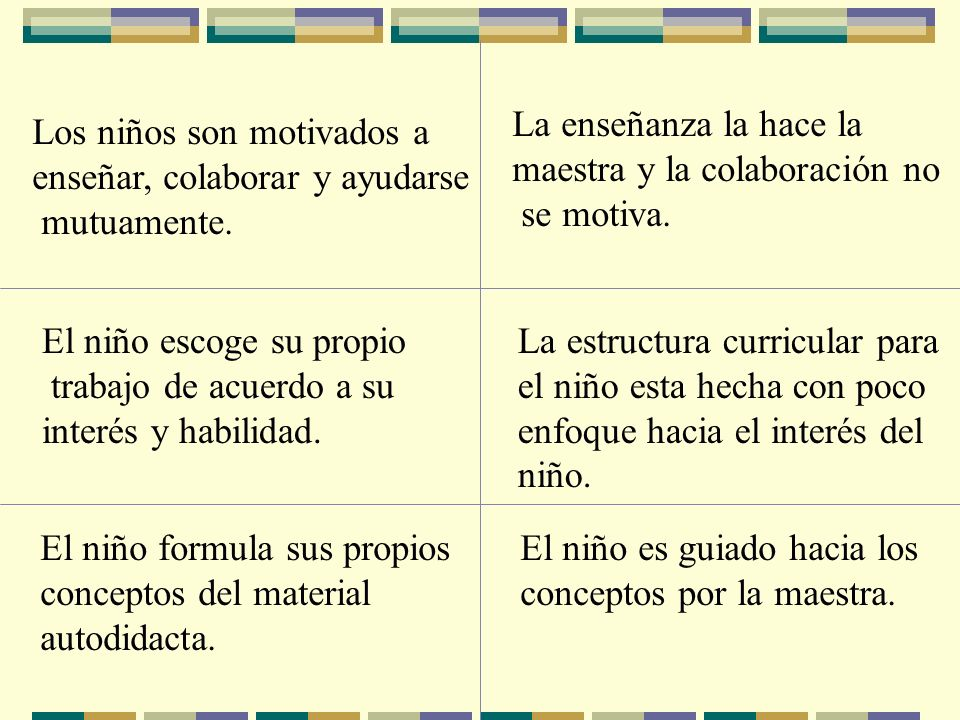 La enseñanza la hace la maestra y la colaboración no. se motiva. Los niños son motivados a. enseñar, colaborar y ayudarse.
