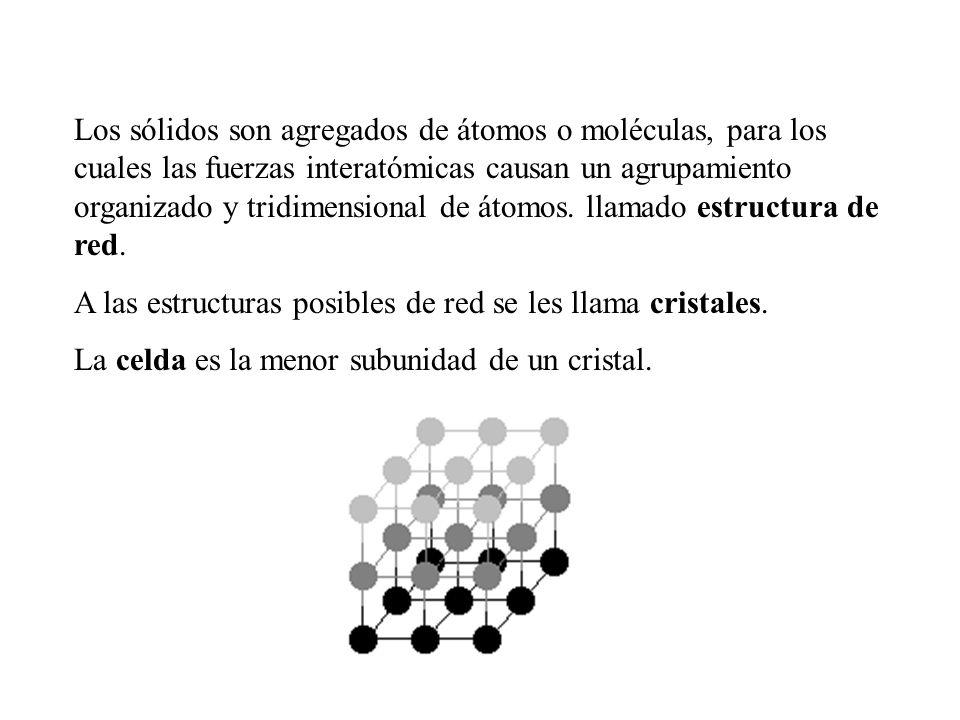 Los sólidos son agregados de átomos o moléculas, para los cuales las fuerzas interatómicas causan un agrupamiento organizado y tridimensional de átomos. llamado estructura de red.