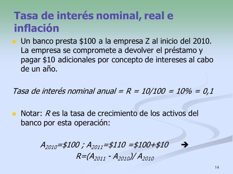 Tasa de interés nominal, real e inflación