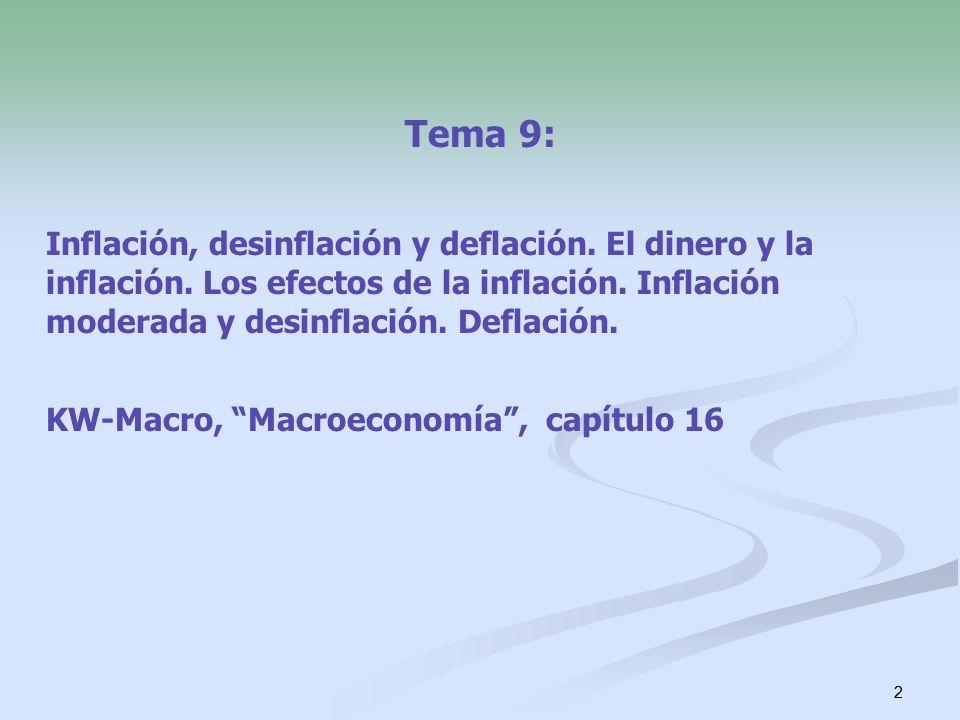 Tema 9: Inflación, desinflación y deflación. El dinero y la inflación. Los efectos de la inflación. Inflación moderada y desinflación. Deflación.