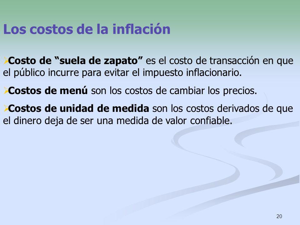 Los costos de la inflación