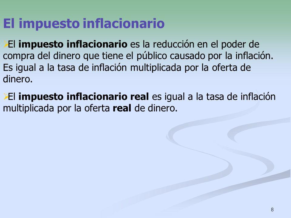 El impuesto inflacionario