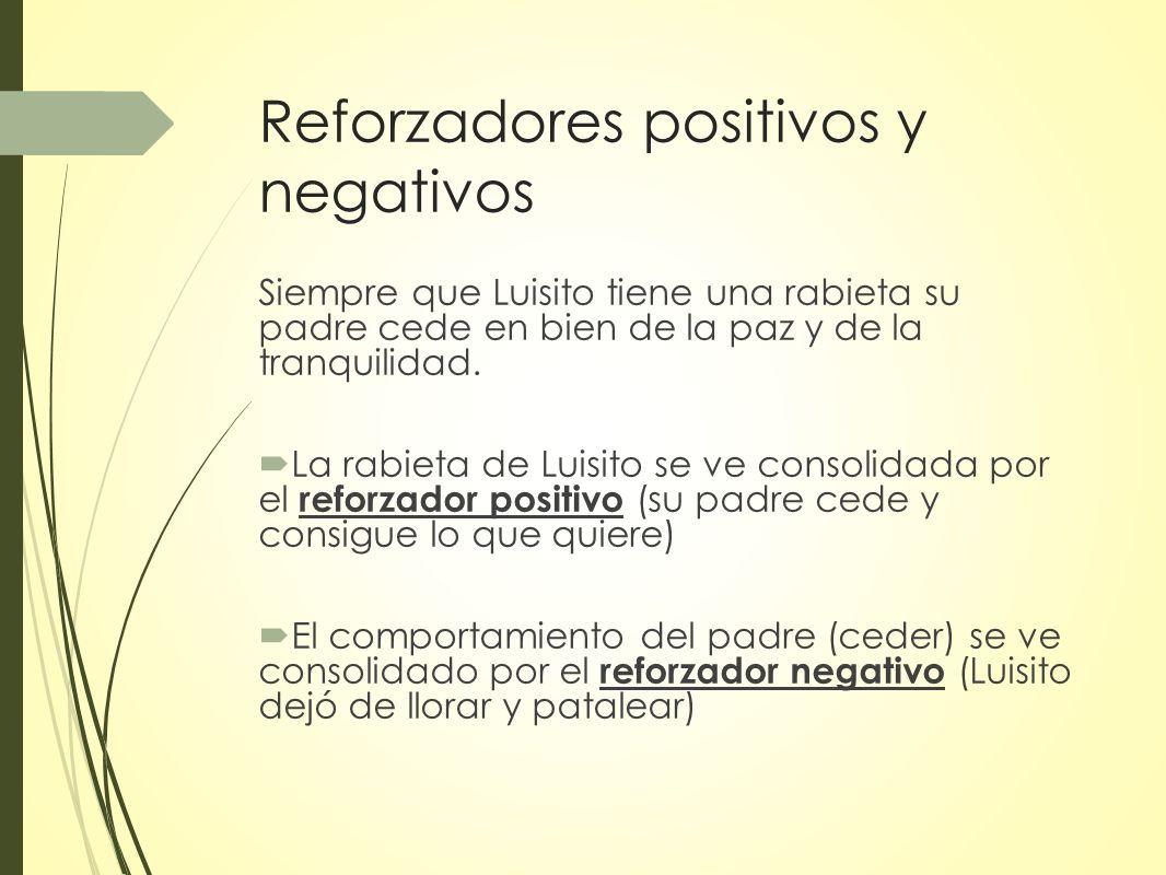 Reforzadores positivos y negativos