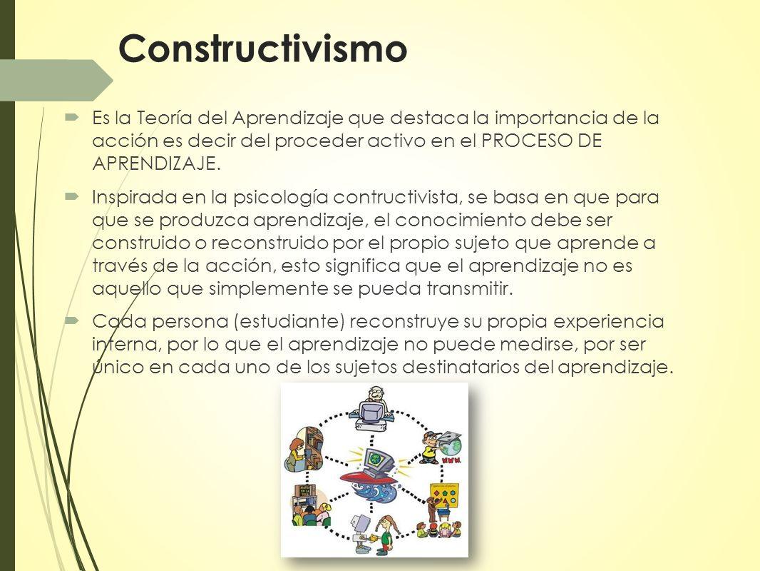 Constructivismo Es la Teoría del Aprendizaje que destaca la importancia de la acción es decir del proceder activo en el PROCESO DE APRENDIZAJE.