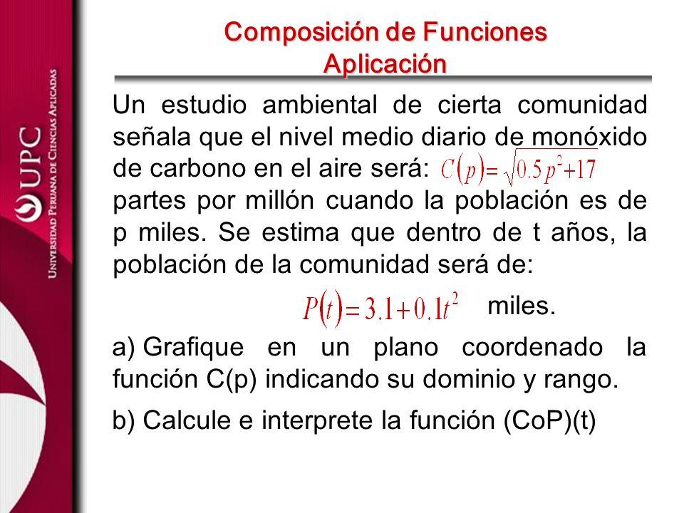Composición de Funciones Aplicación