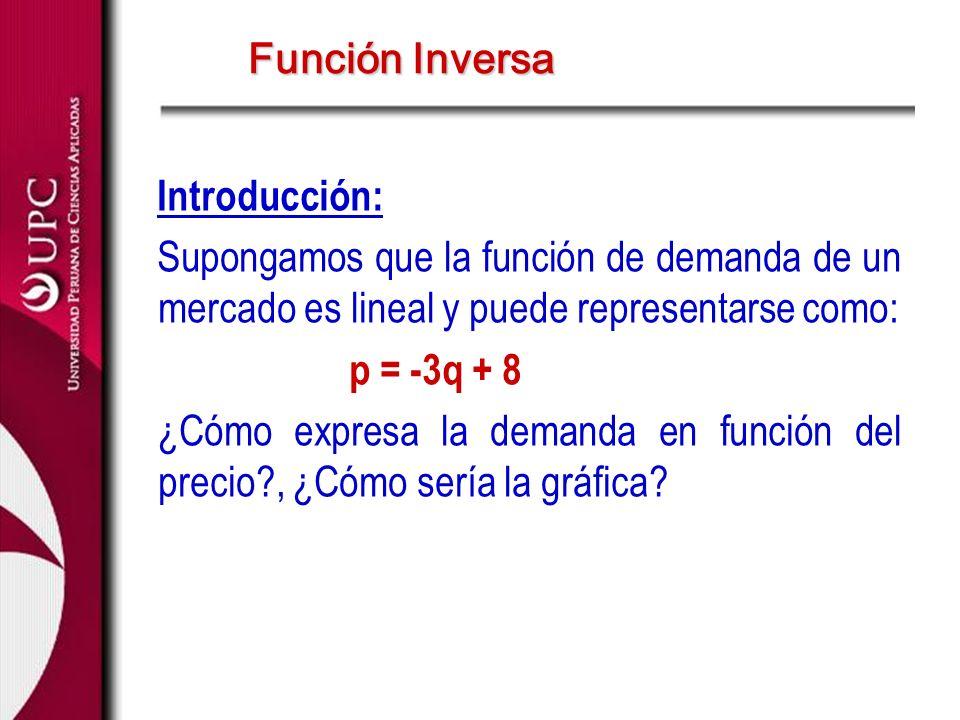 Función Inversa Introducción: Supongamos que la función de demanda de un mercado es lineal y puede representarse como: