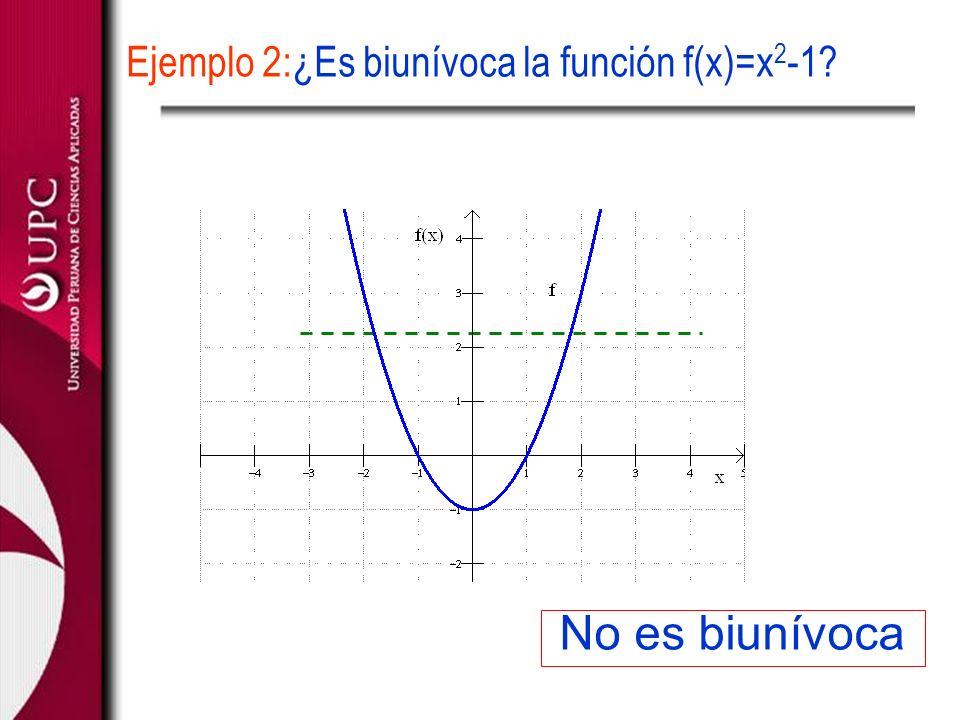 Ejemplo 2:¿Es biunívoca la función f(x)=x2-1