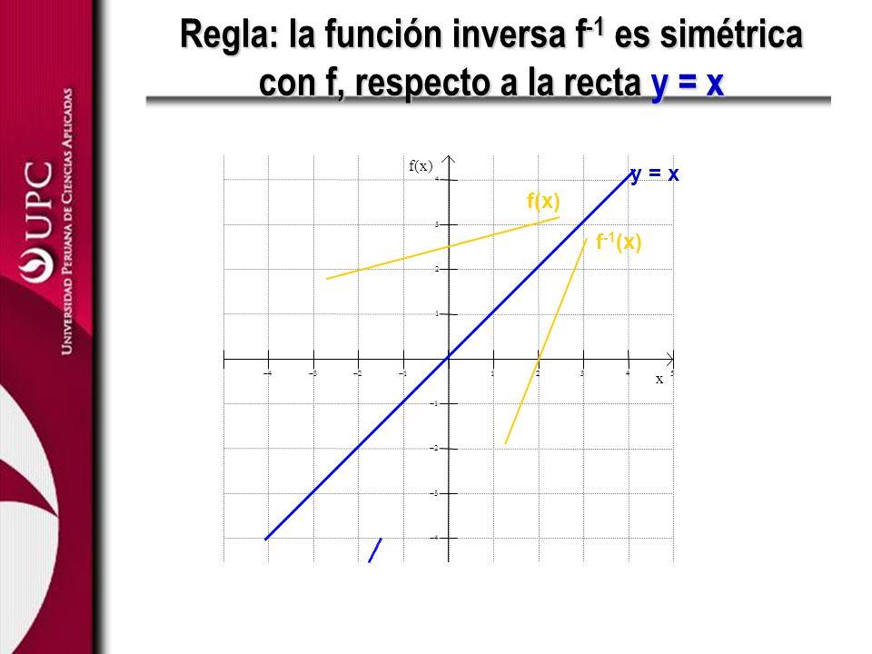 Regla: la función inversa f-1 es simétrica con f, respecto a la recta y = x