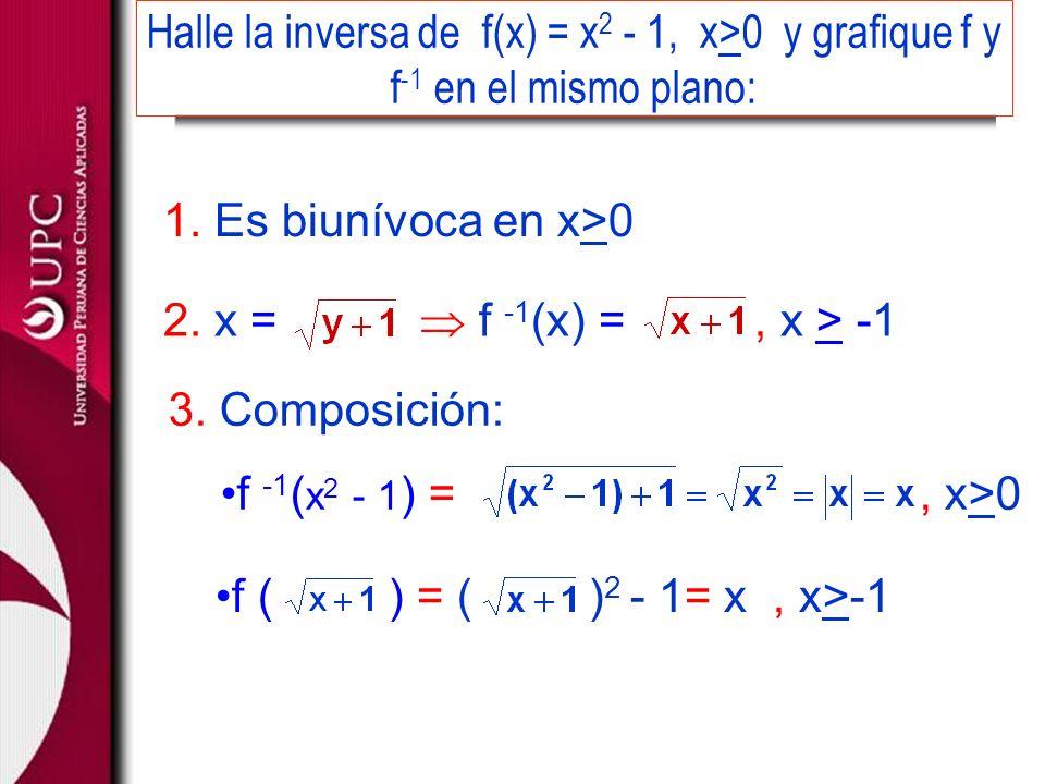 Halle la inversa de f(x) = x2 - 1, x>0 y grafique f y f-1 en el mismo plano: