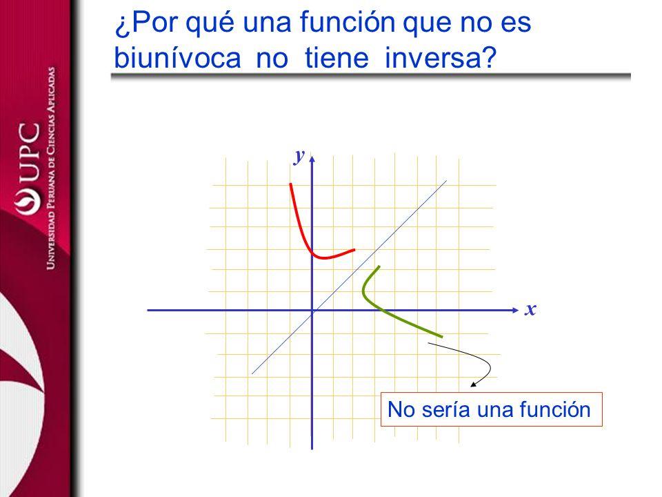 ¿Por qué una función que no es biunívoca no tiene inversa