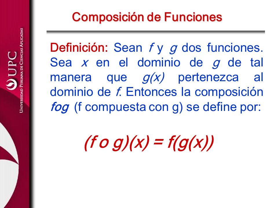 (f o g)(x) = f(g(x)) Composición de Funciones
