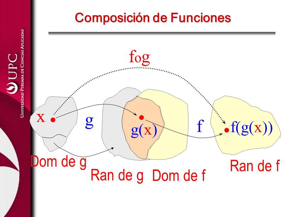 . .f(g(x)) fog x . g f g(x) Dom de g Ran de f Ran de g Dom de f