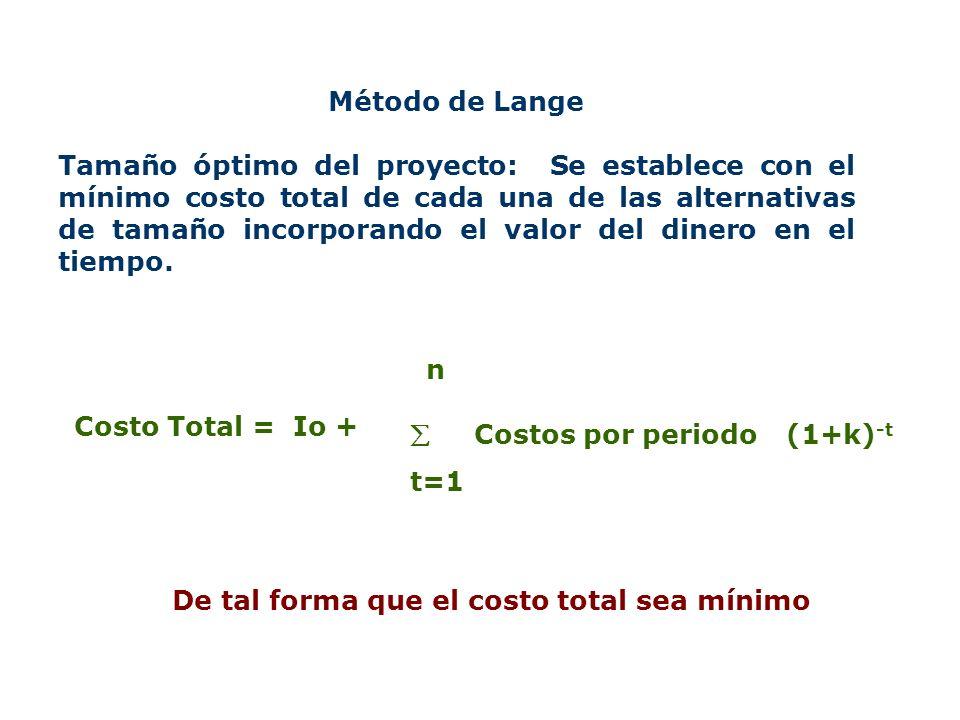Método de Lange