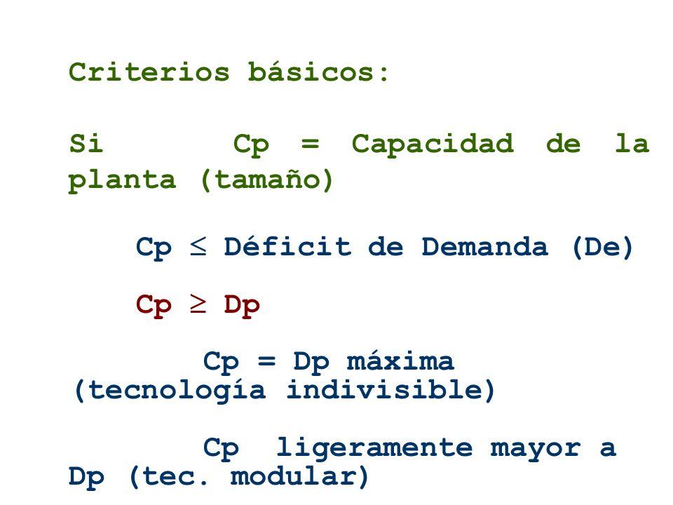 Criterios básicos: Si Cp = Capacidad de la planta (tamaño) Cp  Déficit de Demanda (De)