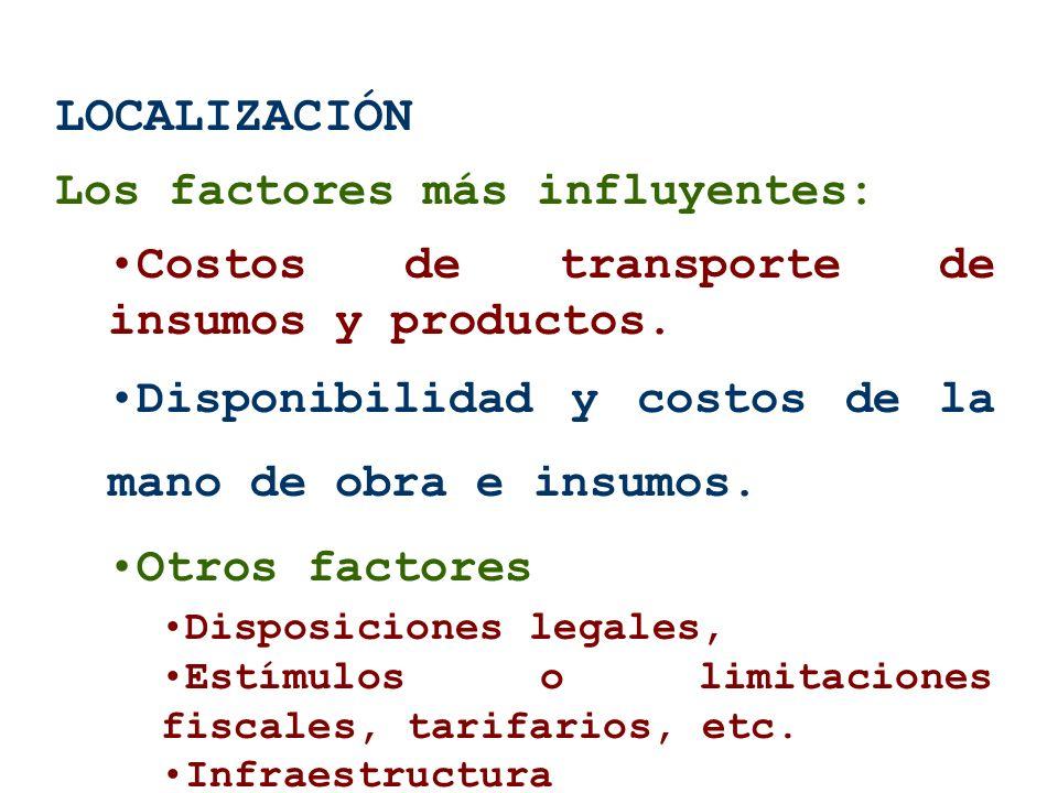 LOCALIZACIÓN Los factores más influyentes: