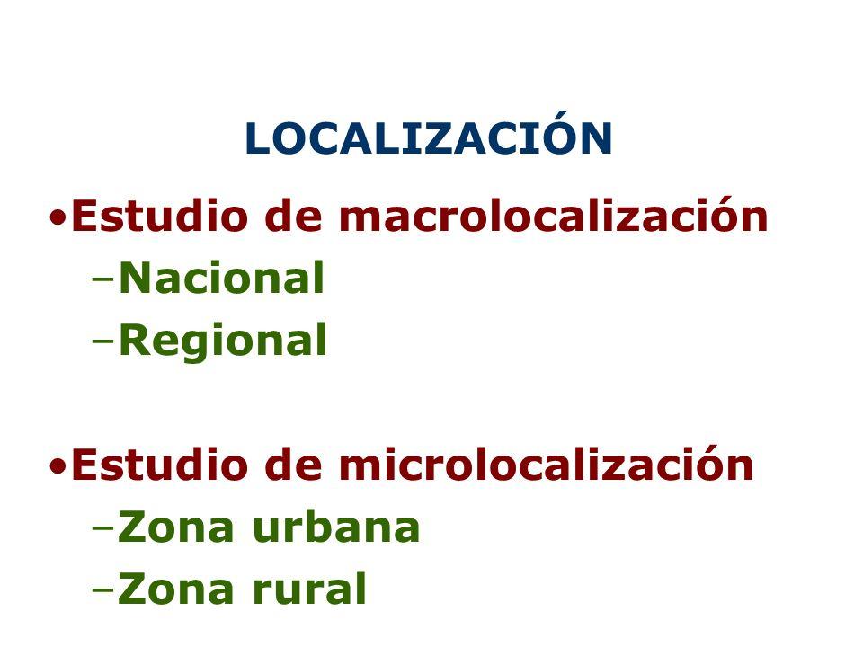 LOCALIZACIÓN Estudio de macrolocalización. Nacional. Regional. Estudio de microlocalización. Zona urbana.