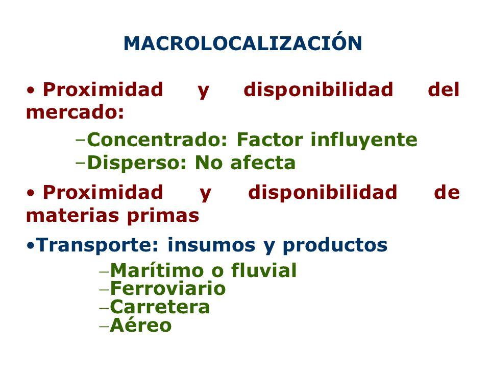 MACROLOCALIZACIÓN Proximidad y disponibilidad del mercado: Concentrado: Factor influyente. Disperso: No afecta.