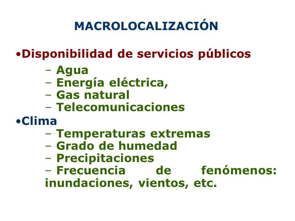MACROLOCALIZACIÓN Disponibilidad de servicios públicos. Agua. Energía eléctrica, Gas natural. Telecomunicaciones.