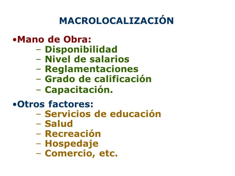MACROLOCALIZACIÓN Mano de Obra: Disponibilidad. Nivel de salarios. Reglamentaciones. Grado de calificación.