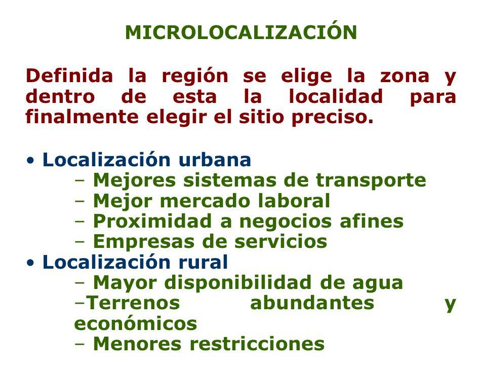 MICROLOCALIZACIÓN Definida la región se elige la zona y dentro de esta la localidad para finalmente elegir el sitio preciso.