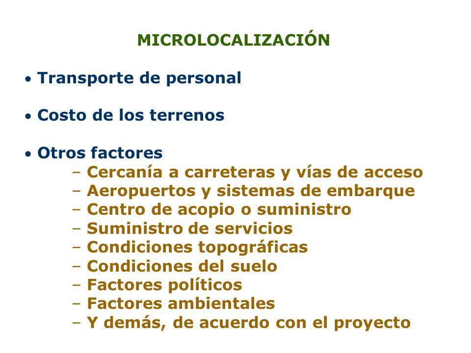 MICROLOCALIZACIÓN Transporte de personal. Costo de los terrenos. Otros factores. Cercanía a carreteras y vías de acceso.