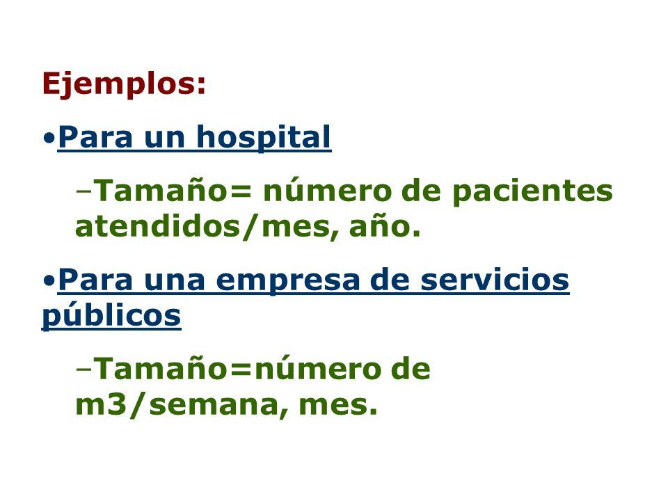 Ejemplos: Para un hospital. Tamaño= número de pacientes atendidos/mes, año. Para una empresa de servicios públicos.