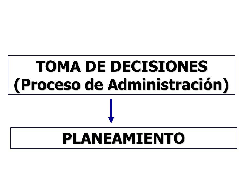 TOMA DE DECISIONES (Proceso de Administración)