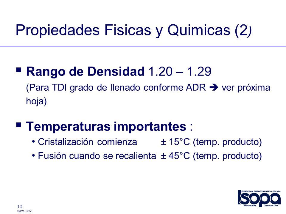 Propiedades Fisicas y Quimicas (2)