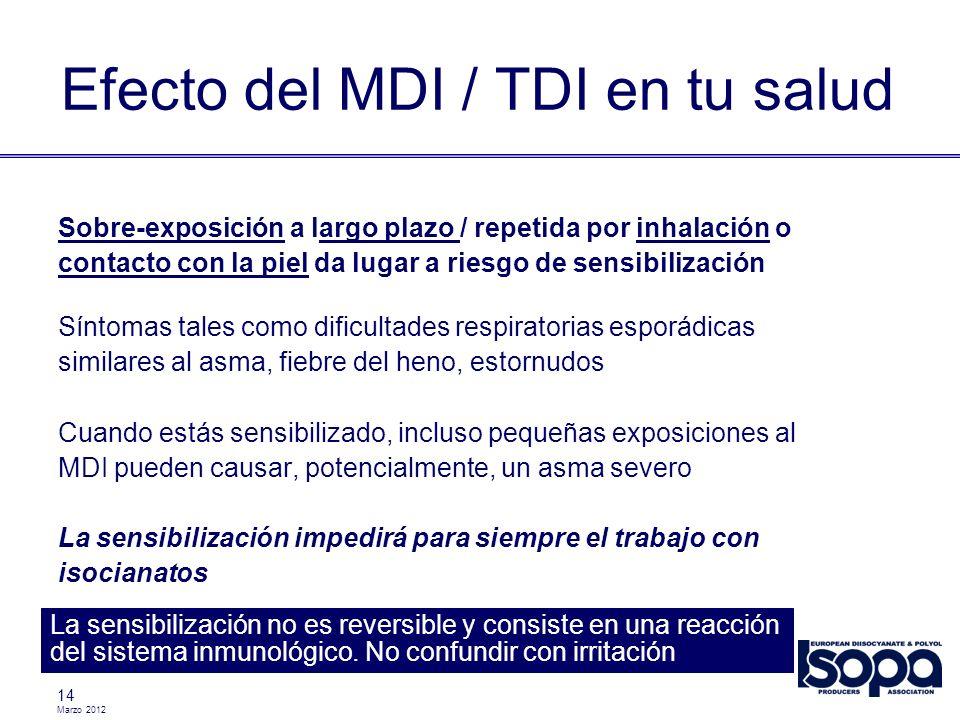 Efecto del MDI / TDI en tu salud
