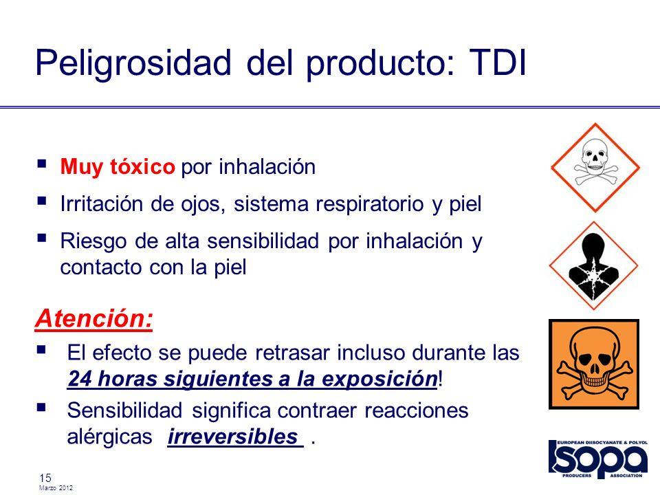 Peligrosidad del producto: TDI