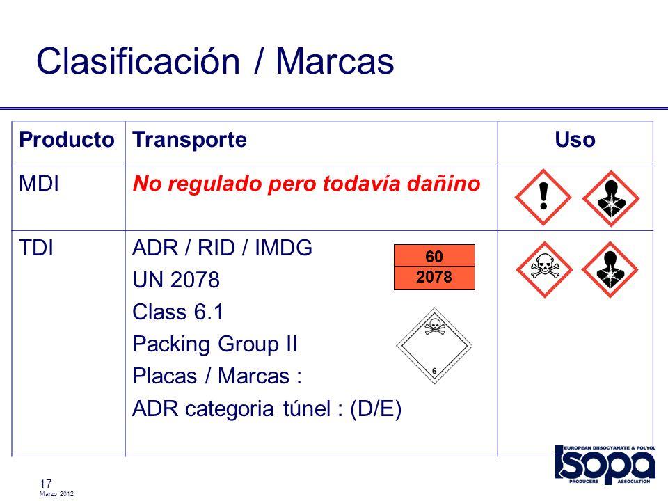 Clasificación / Marcas