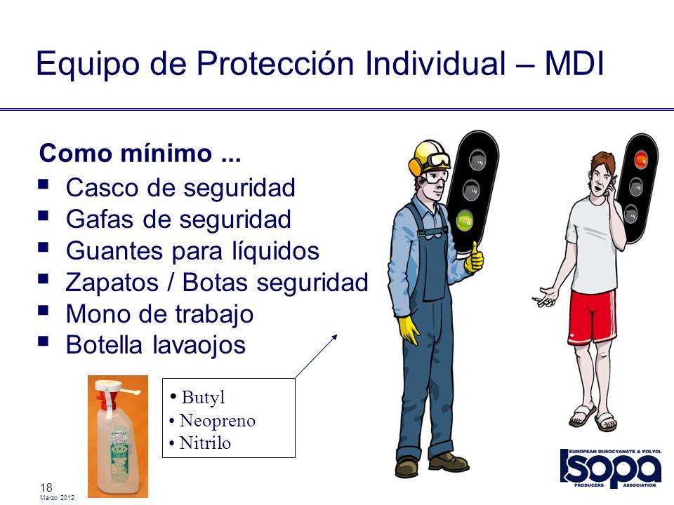 Equipo de Protección Individual – MDI