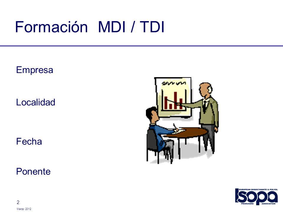 Formación MDI / TDI Empresa Localidad Fecha Ponente